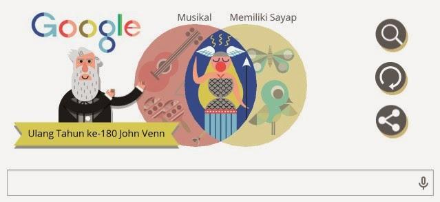 John Venn Ulang Tahun ke-180